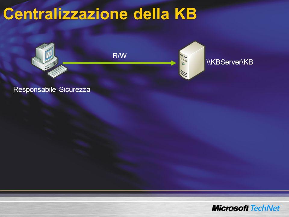 Centralizzazione della KB \\KBServer\KB Responsabile Sicurezza R/W