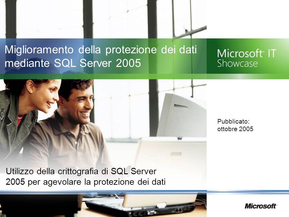 Miglioramento della protezione dei dati mediante SQL Server 2005 Utilizzo della crittografia di SQL Server 2005 per agevolare la protezione dei dati Pubblicato: ottobre 2005
