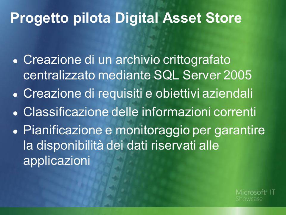 Progetto pilota Digital Asset Store Creazione di un archivio crittografato centralizzato mediante SQL Server 2005 Creazione di requisiti e obiettivi aziendali Classificazione delle informazioni correnti Pianificazione e monitoraggio per garantire la disponibilità dei dati riservati alle applicazioni