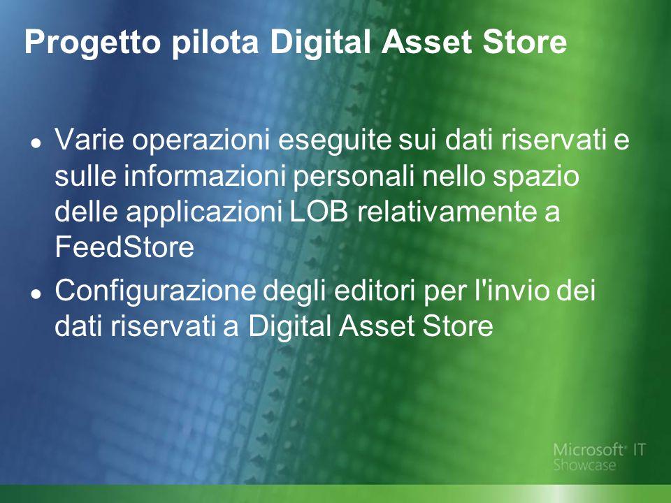Progetto pilota Digital Asset Store Varie operazioni eseguite sui dati riservati e sulle informazioni personali nello spazio delle applicazioni LOB relativamente a FeedStore Configurazione degli editori per l invio dei dati riservati a Digital Asset Store