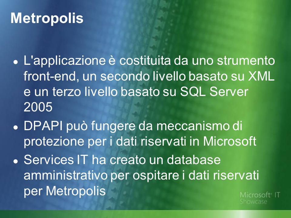 Metropolis L applicazione è costituita da uno strumento front-end, un secondo livello basato su XML e un terzo livello basato su SQL Server 2005 DPAPI può fungere da meccanismo di protezione per i dati riservati in Microsoft Services IT ha creato un database amministrativo per ospitare i dati riservati per Metropolis