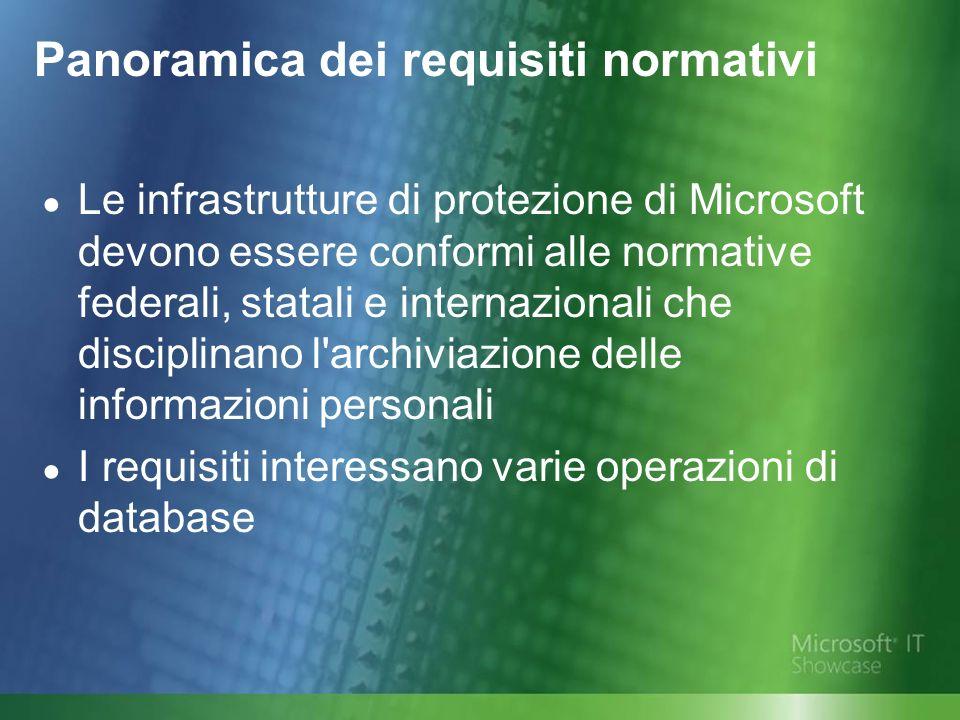 Panoramica dei requisiti normativi Le infrastrutture di protezione di Microsoft devono essere conformi alle normative federali, statali e internazionali che disciplinano l archiviazione delle informazioni personali I requisiti interessano varie operazioni di database