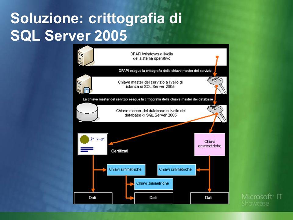 Soluzione: crittografia di SQL Server 2005