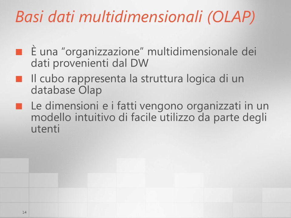 14 Basi dati multidimensionali (OLAP) È una organizzazione multidimensionale dei dati provenienti dal DW Il cubo rappresenta la struttura logica di un