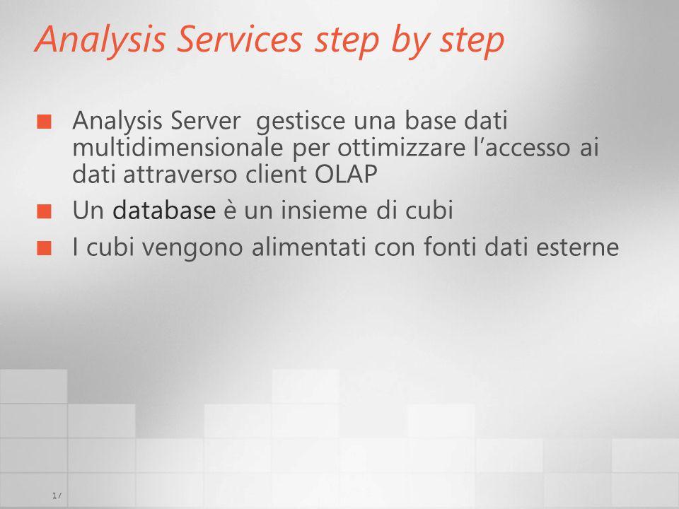 17 Analysis Services step by step Analysis Server gestisce una base dati multidimensionale per ottimizzare laccesso ai dati attraverso client OLAP Un