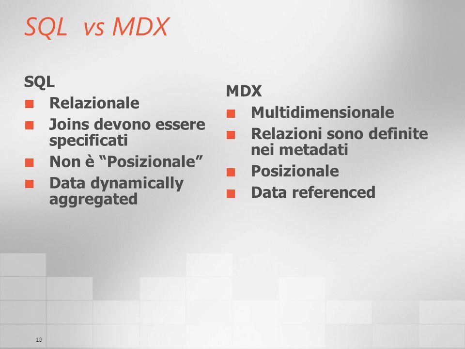 19 SQL vs MDX SQL Relazionale Joins devono essere specificati Non è Posizionale Data dynamically aggregated MDX Multidimensionale Relazioni sono defin