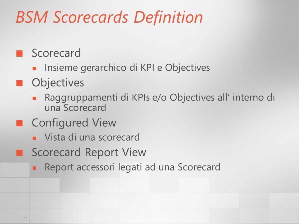22 BSM Scorecards Definition Scorecard Insieme gerarchico di KPI e Objectives Objectives Raggruppamenti di KPIs e/o Objectives all interno di una Scor