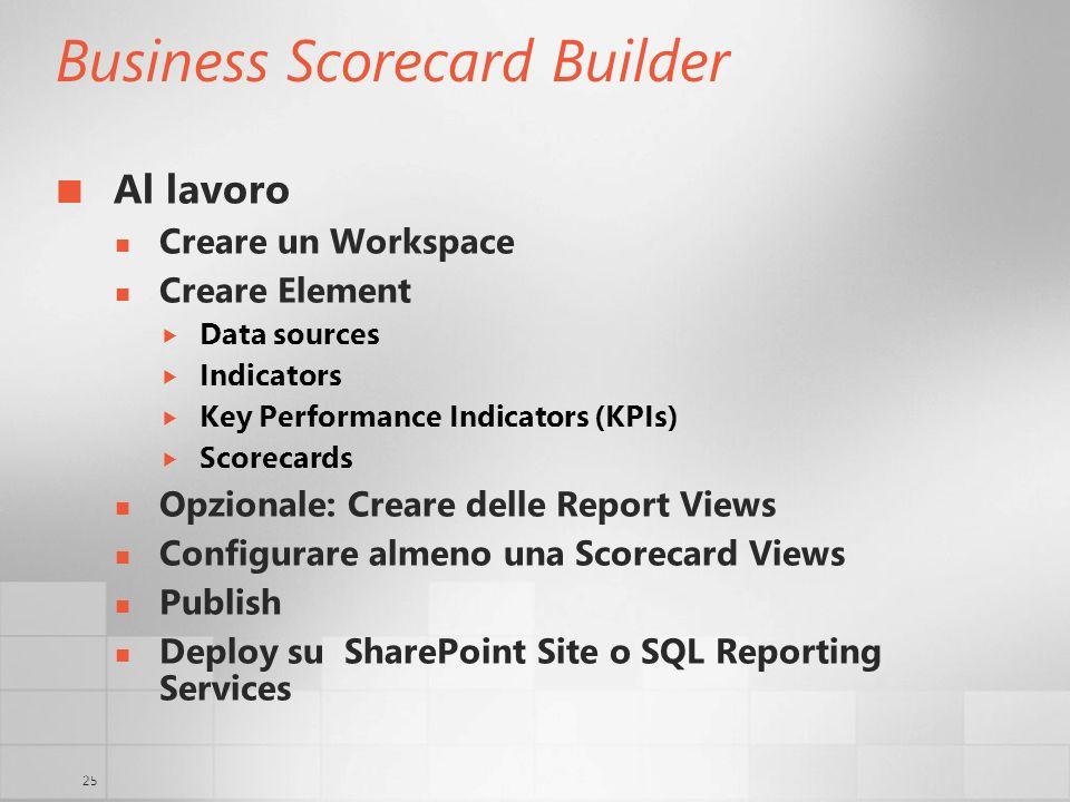 25 Business Scorecard Builder Al lavoro Creare un Workspace Creare Element Data sources Indicators Key Performance Indicators (KPIs) Scorecards Opzion