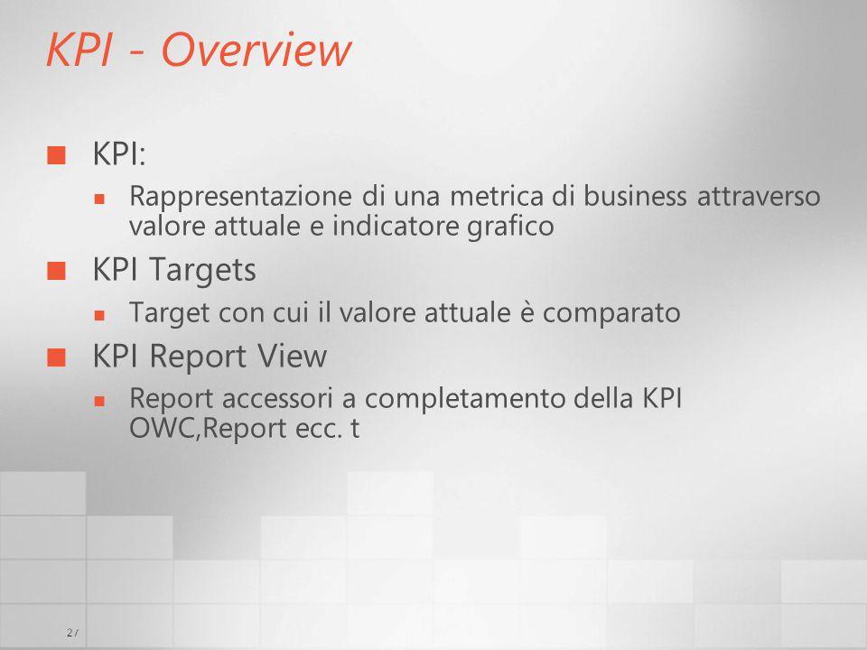 27 KPI - Overview KPI: Rappresentazione di una metrica di business attraverso valore attuale e indicatore grafico KPI Targets Target con cui il valore