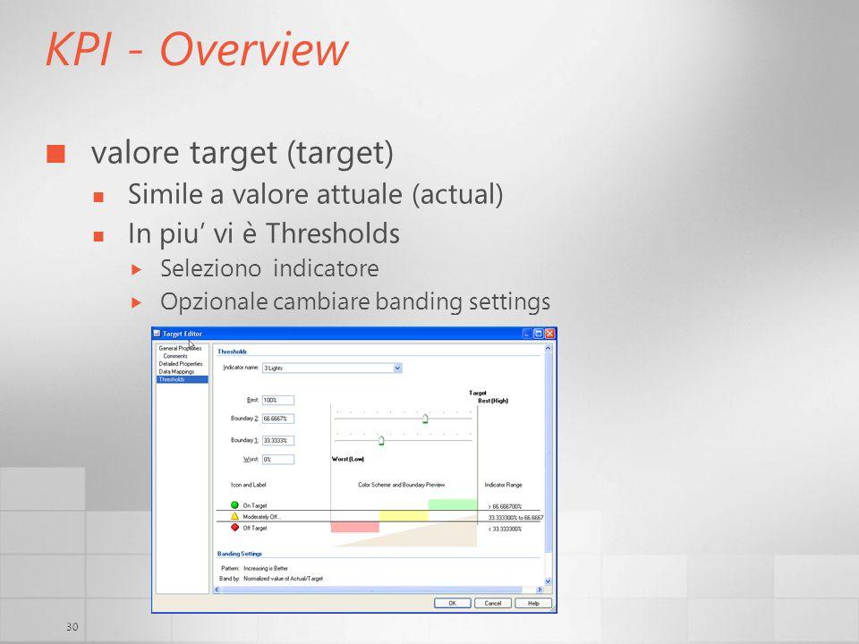30 KPI - Overview valore target (target) Simile a valore attuale (actual) In piu vi è Thresholds Seleziono indicatore Opzionale cambiare banding setti