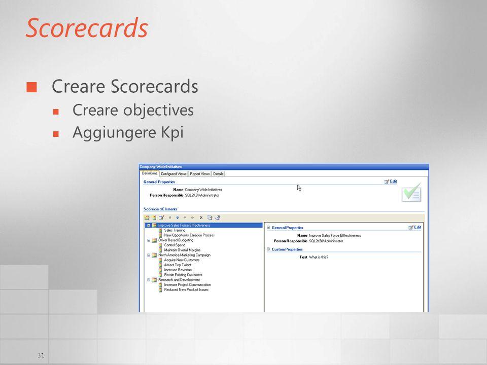 31 Scorecards Creare Scorecards Creare objectives Aggiungere Kpi