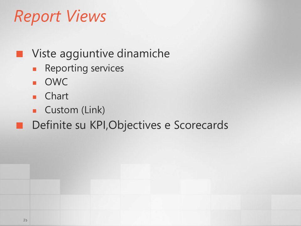 35 Report Views Viste aggiuntive dinamiche Reporting services OWC Chart Custom (Link) Definite su KPI,Objectives e Scorecards