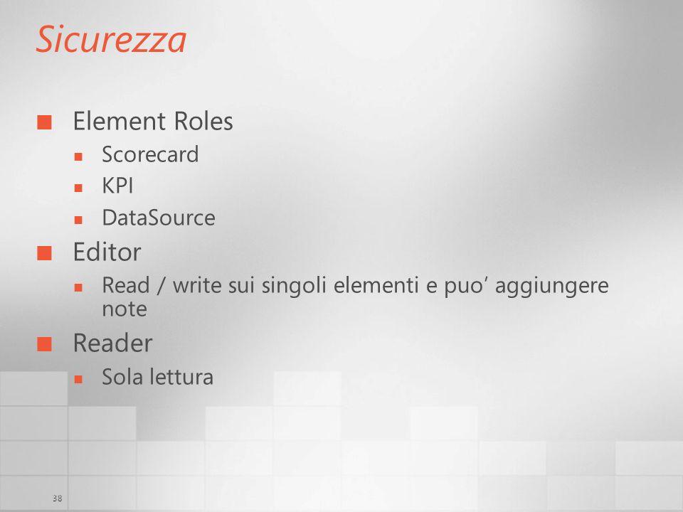 38 Sicurezza Element Roles Scorecard KPI DataSource Editor Read / write sui singoli elementi e puo aggiungere note Reader Sola lettura