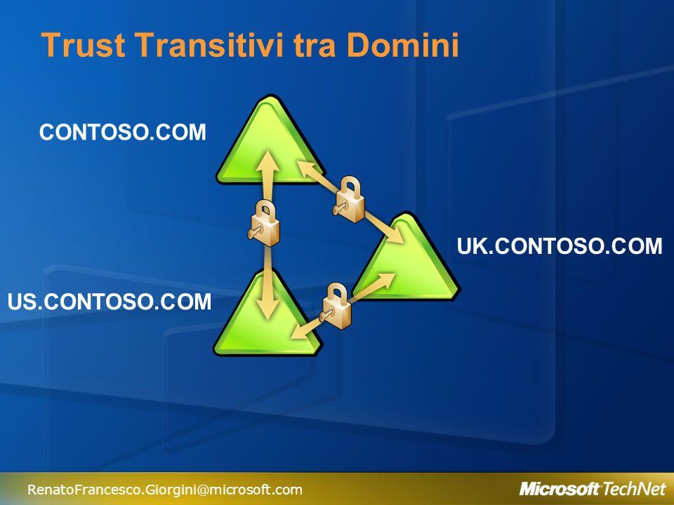 RenatoFrancesco.Giorgini@microsoft.com Foreste Active Directory US.CONTOSO.COM FABRIKAM.COM UK.FABRIKAM.COM CONTOSO.COM Schema Configurazione Global Catalog