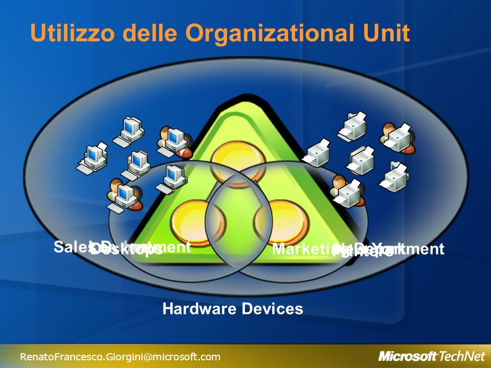 RenatoFrancesco.Giorgini@microsoft.com Utilizzo delle Organizational Unit Sales Department Marketing Department London New York Desktops Printers Hard