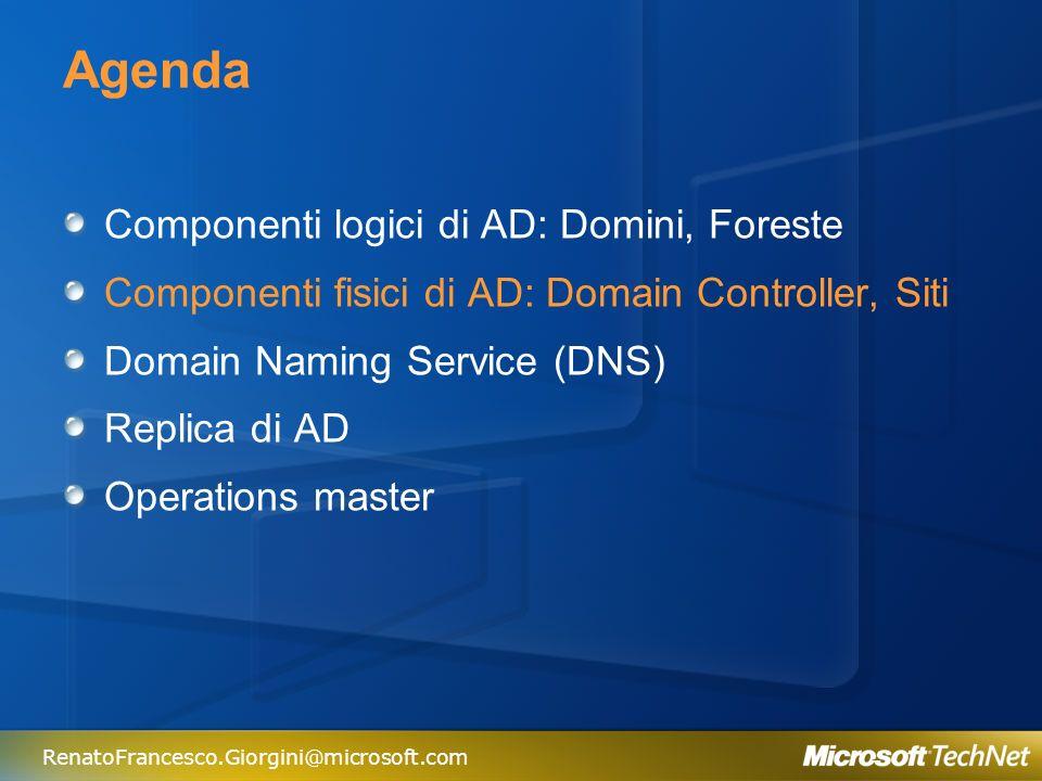 RenatoFrancesco.Giorgini@microsoft.com Domain Controllers Windows NT 4.0 Windows Server 2003 DC BDC DC PDC