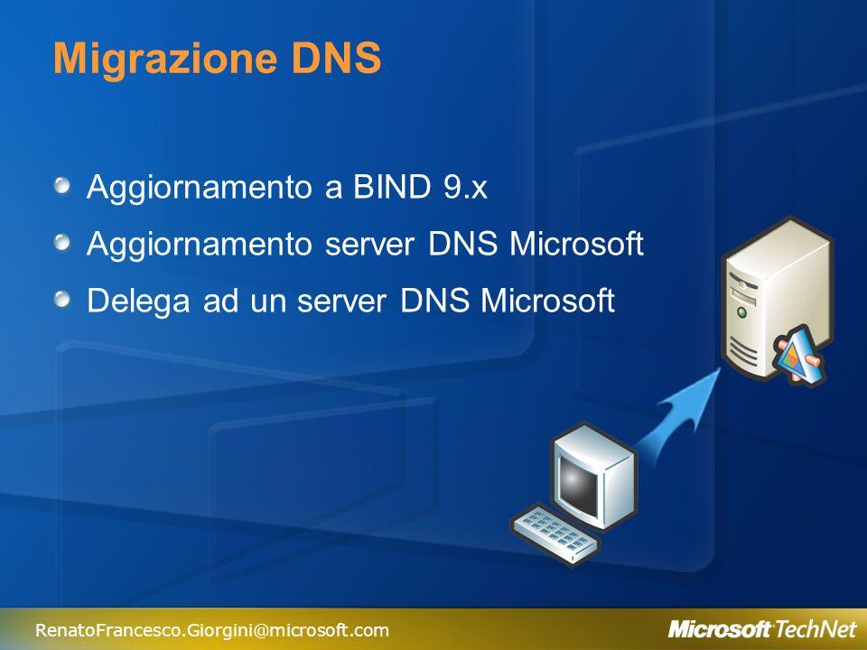RenatoFrancesco.Giorgini@microsoft.com Migrazione DNS Aggiornamento a BIND 9.x Aggiornamento server DNS Microsoft Delega ad un server DNS Microsoft