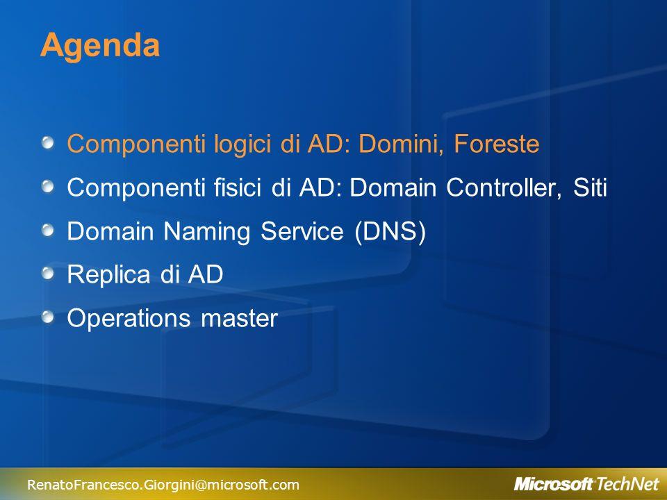 RenatoFrancesco.Giorgini@microsoft.com Cosè un Servizio di Directory.