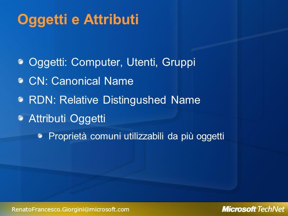 RenatoFrancesco.Giorgini@microsoft.com I Domini in Active Directory Confine di Autenticazione Confine per le Policy Confine di Replica CONTOSO.COM