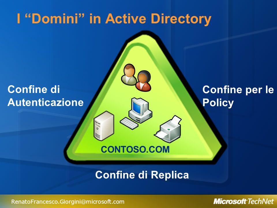 RenatoFrancesco.Giorgini@microsoft.com Struttura Domini Active Directory CONTOSO.COM US.CONTOSO.COM Schema Condiviso Configurazione Global Catalog OHIO.US.CONTOSO.COM