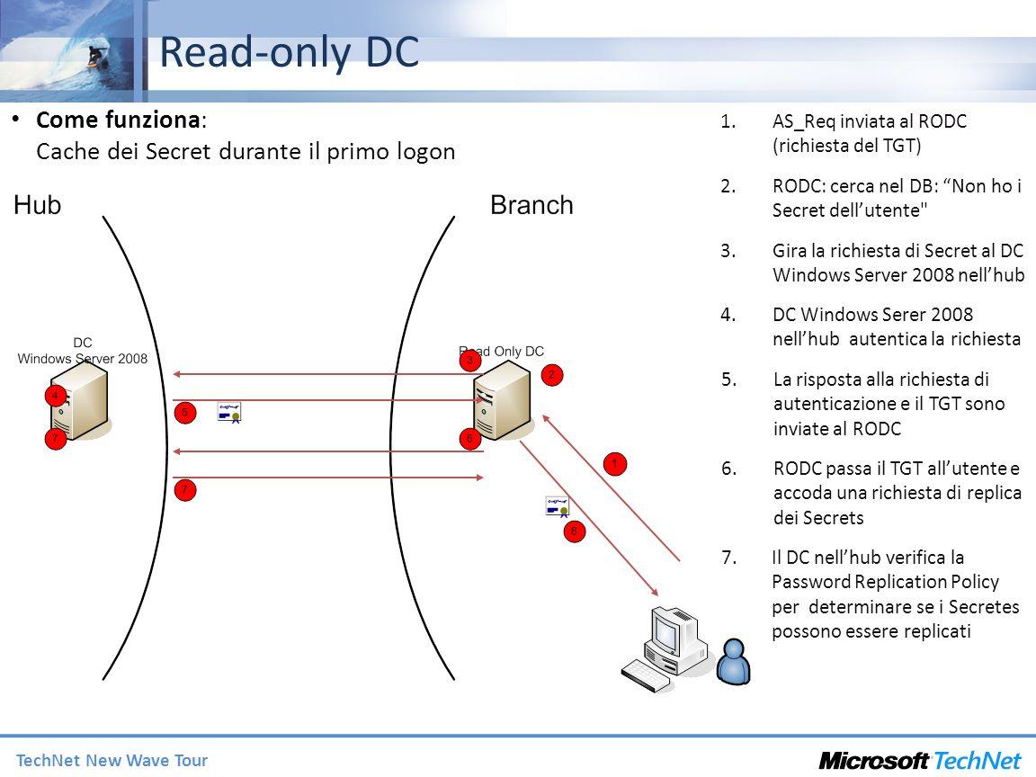 TechNet New Wave Tour Read-only DC Come funziona: Cache dei Secret durante il primo logon 2.RODC: cerca nel DB: Non ho i Secret dellutente