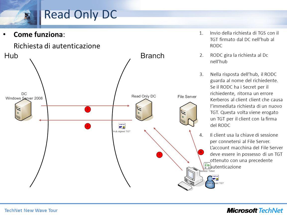 TechNet New Wave Tour Read Only DC Come funziona: Richiesta di autenticazione 4.Il client usa la chiave di sessione per connetersi al File Server. Lac