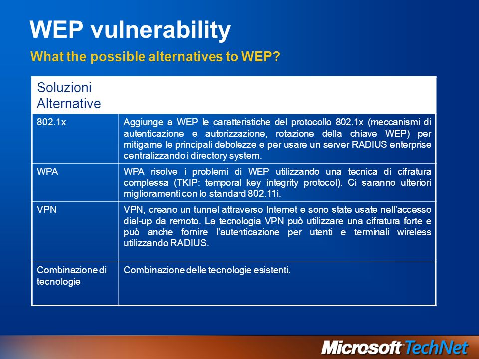 WEP vulnerability What the possible alternatives to WEP? Soluzioni Alternative 802.1xAggiunge a WEP le caratteristiche del protocollo 802.1x (meccanis