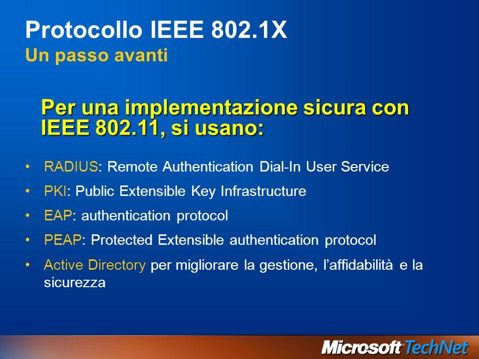 Protocollo IEEE 802.1X Un passo avanti RADIUS: Remote Authentication Dial-In User Service PKI: Public Extensible Key Infrastructure EAP: authenticatio