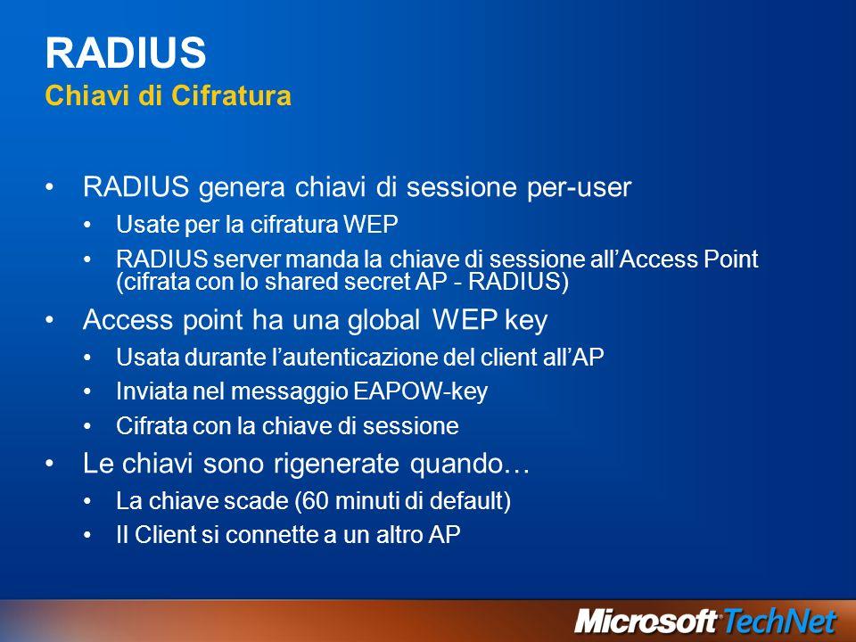 RADIUS Chiavi di Cifratura RADIUS genera chiavi di sessione per-user Usate per la cifratura WEP RADIUS server manda la chiave di sessione allAccess Po