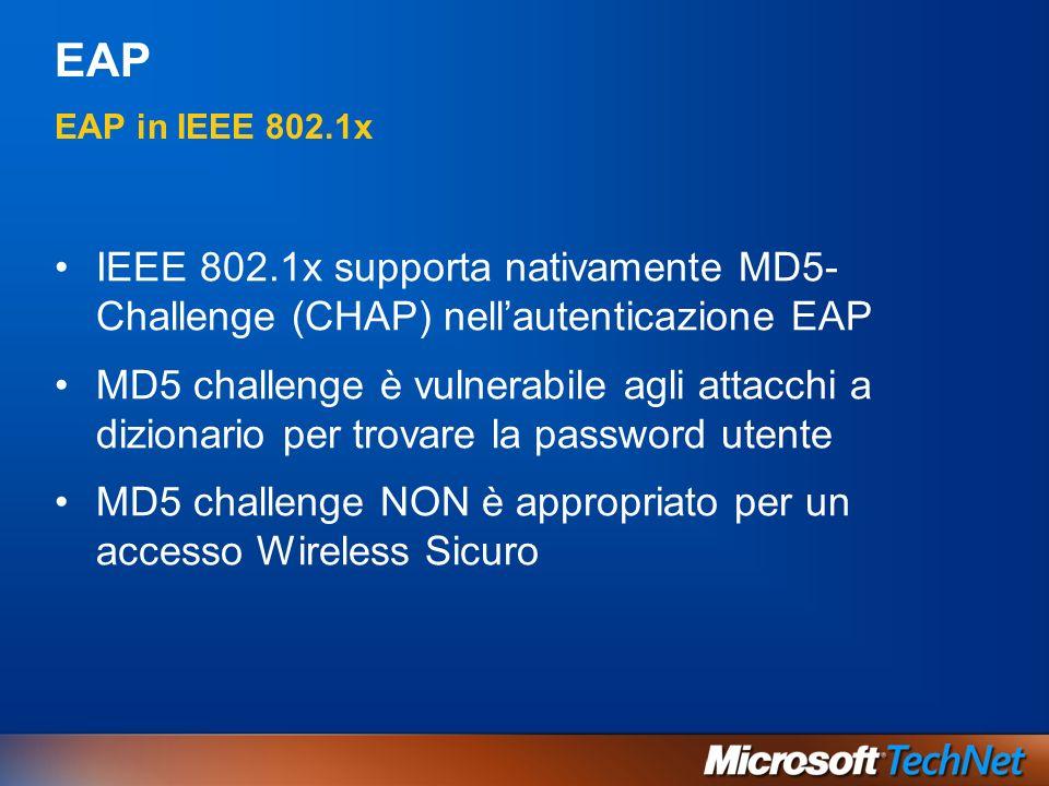EAP EAP in IEEE 802.1x IEEE 802.1x supporta nativamente MD5- Challenge (CHAP) nellautenticazione EAP MD5 challenge è vulnerabile agli attacchi a dizio