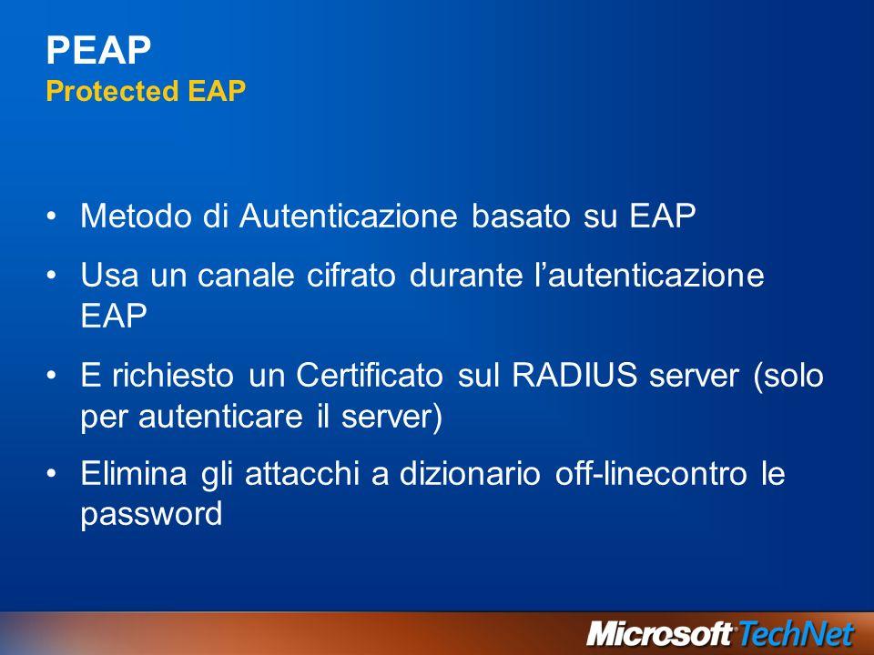 PEAP Protected EAP Metodo di Autenticazione basato su EAP Usa un canale cifrato durante lautenticazione EAP E richiesto un Certificato sul RADIUS serv
