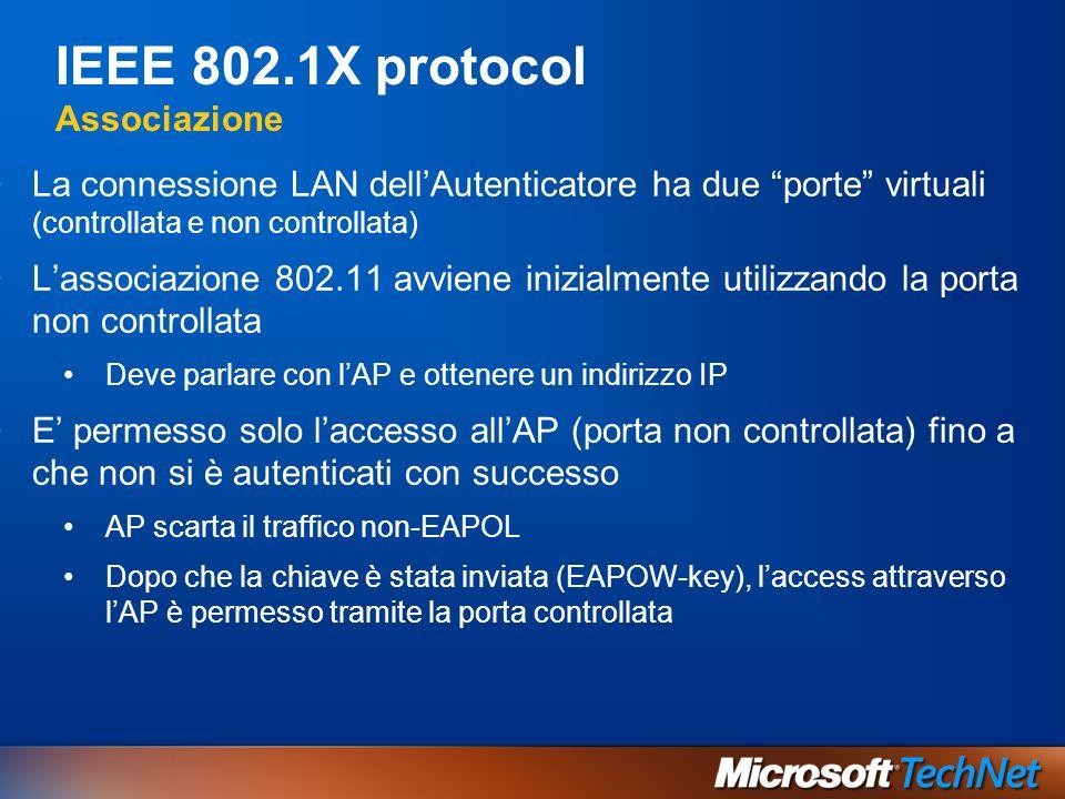 IEEE 802.1X protocol Associazione La connessione LAN dellAutenticatore ha due porte virtuali (controllata e non controllata) Lassociazione 802.11 avvi