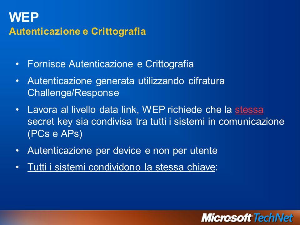 WEP Autenticazione e Crittografia Fornisce Autenticazione e Crittografia Autenticazione generata utilizzando cifratura Challenge/Response Lavora al li