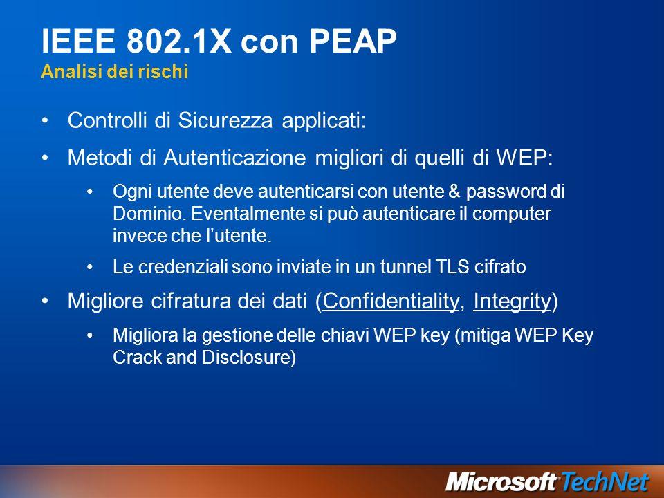 IEEE 802.1X con PEAP Analisi dei rischi Controlli di Sicurezza applicati: Metodi di Autenticazione migliori di quelli di WEP: Ogni utente deve autenti