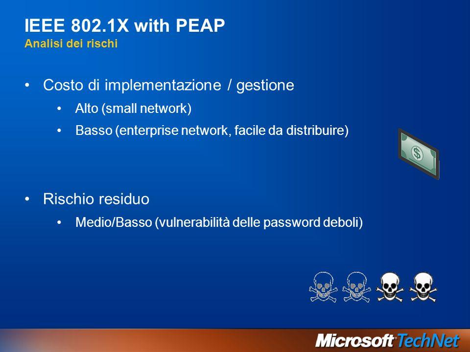 IEEE 802.1X with PEAP Analisi dei rischi Costo di implementazione / gestione Alto (small network) Basso (enterprise network, facile da distribuire) Ri