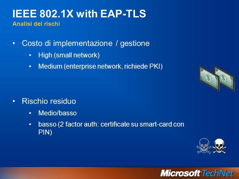 IEEE 802.1X with EAP-TLS Analisi dei rischi Costo di implementazione / gestione High (small network) Medium (enterprise network, richiede PKI) Rischio