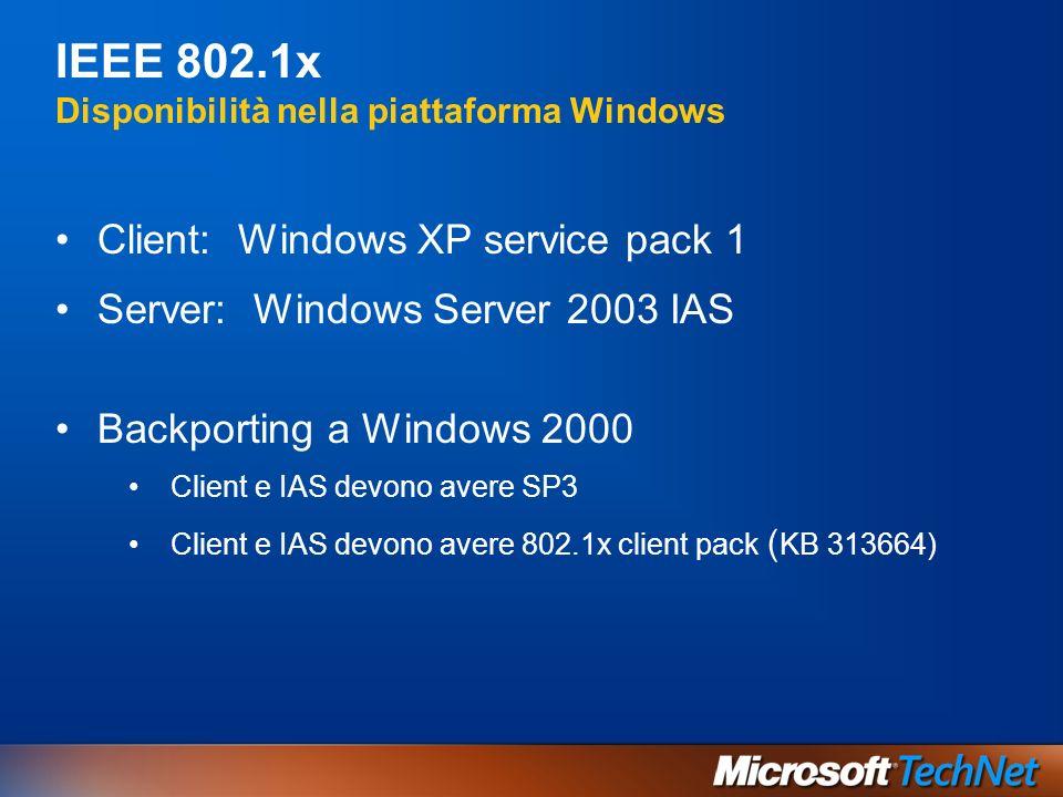 IEEE 802.1x Disponibilità nella piattaforma Windows Client: Windows XP service pack 1 Server: Windows Server 2003 IAS Backporting a Windows 2000 Clien