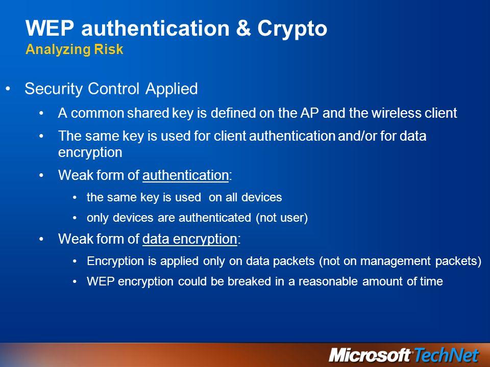 Debolezze in WEP Non è stata progettata pensando alla Sicurezza .