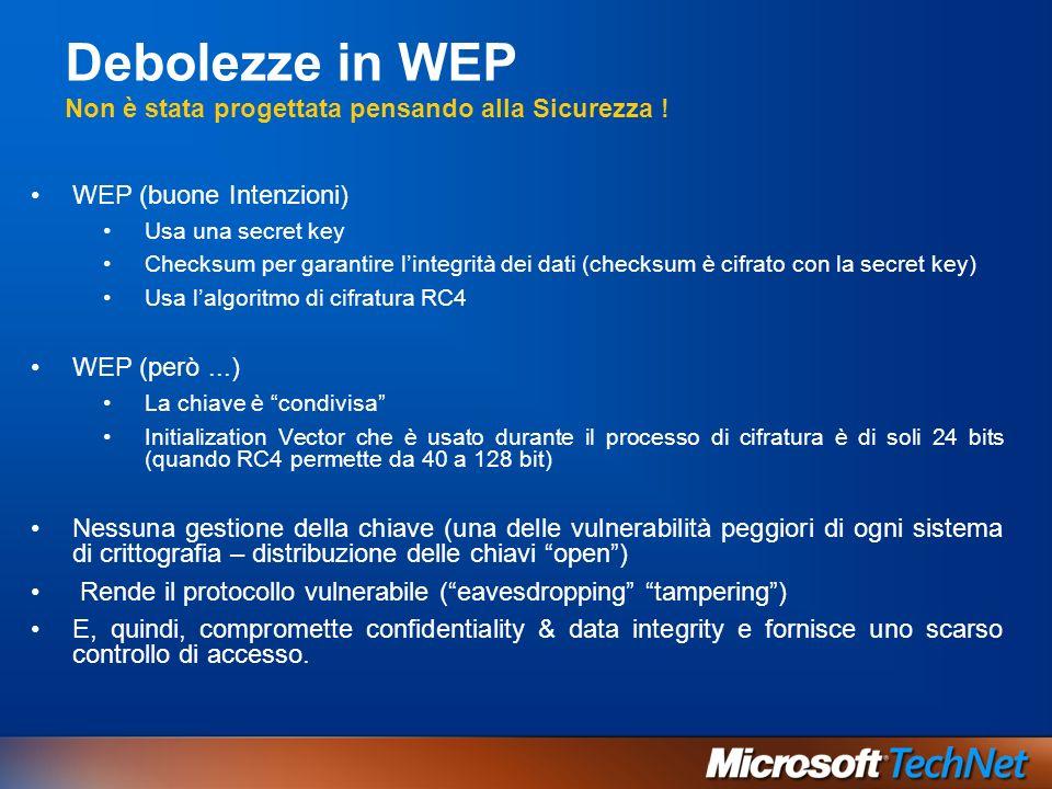 Debolezze in WEP Non è stata progettata pensando alla Sicurezza ! WEP (buone Intenzioni) Usa una secret key Checksum per garantire lintegrità dei dati