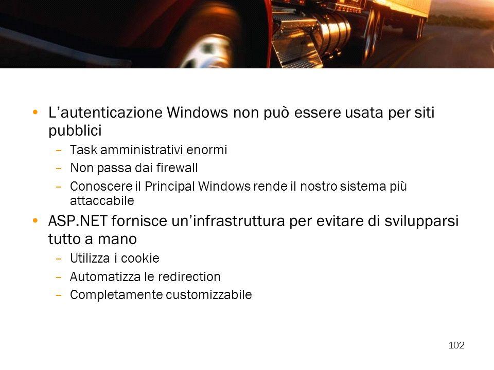 102 Lautenticazione Windows non può essere usata per siti pubblici –Task amministrativi enormi –Non passa dai firewall –Conoscere il Principal Windows