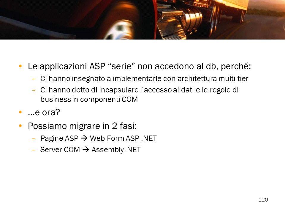 120 Le applicazioni ASP serie non accedono al db, perché: –Ci hanno insegnato a implementarle con architettura multi-tier –Ci hanno detto di incapsula