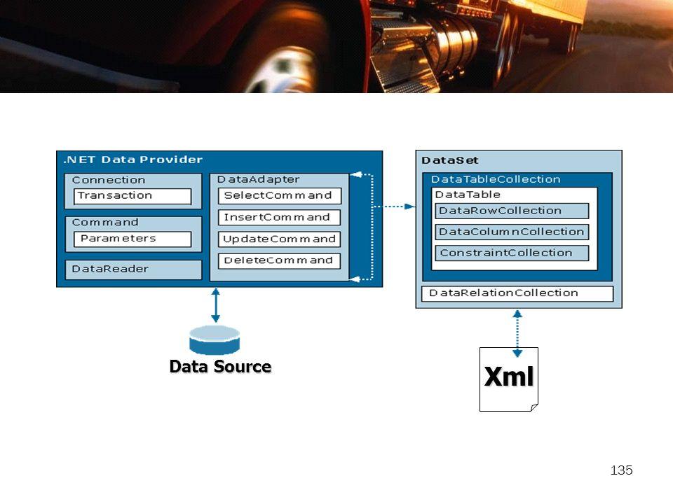 135 Xml Data Source