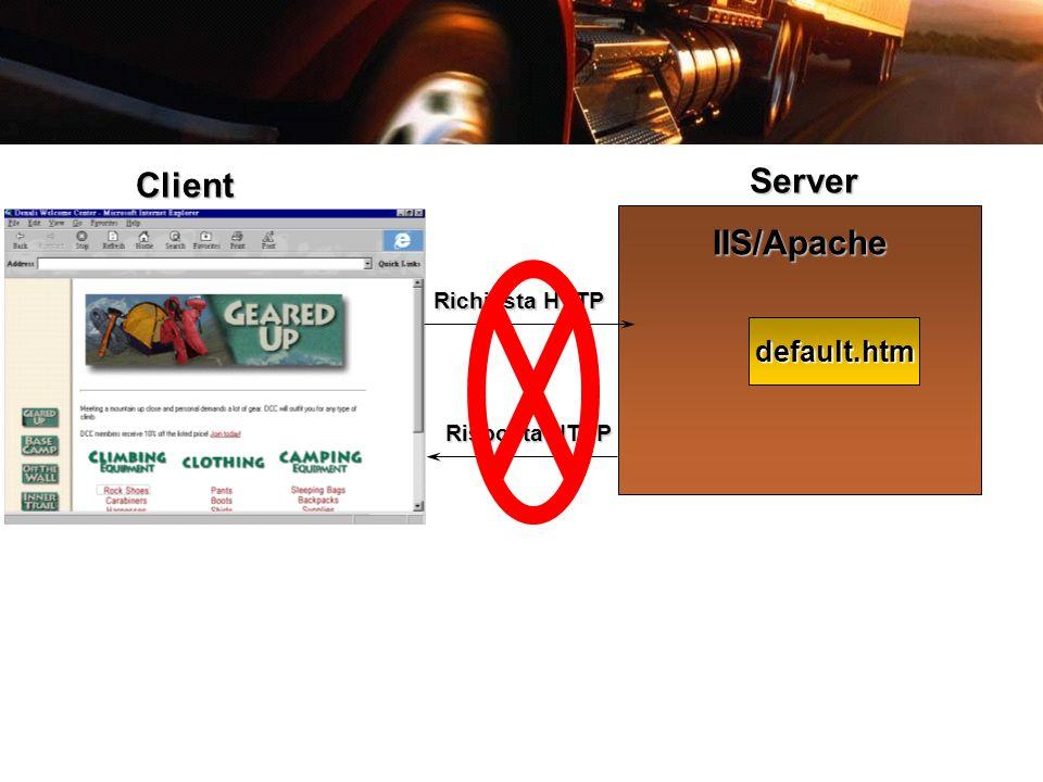 Client Server Richiesta HTTP default.htm IIS/Apache Risposta HTTP