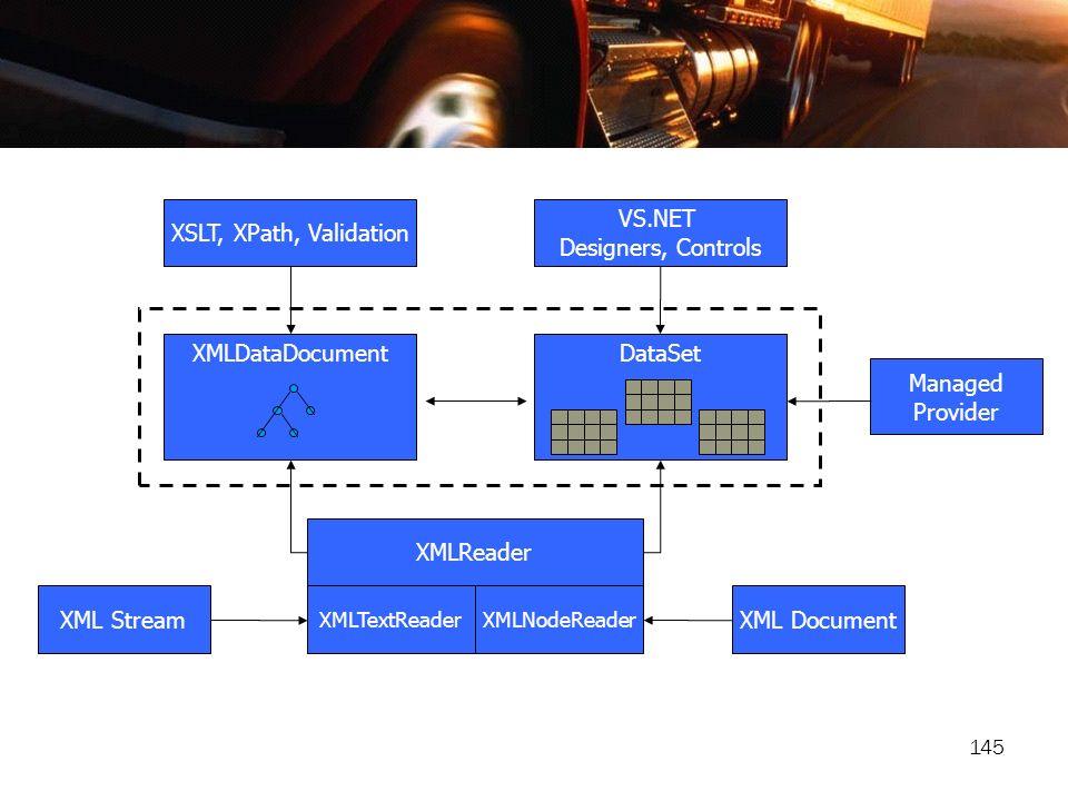 145 VS.NET Designers, Controls XSLT, XPath, Validation DataSetXMLDataDocument XMLReader XMLNodeReaderXMLTextReader Managed Provider XML Document XML S