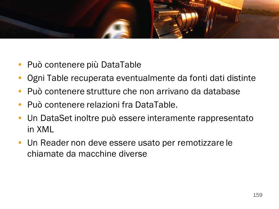 159 Può contenere più DataTable Ogni Table recuperata eventualmente da fonti dati distinte Può contenere strutture che non arrivano da database Può co