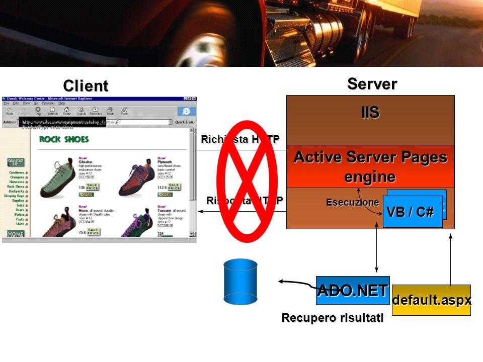 Client Server Richiesta HTTP Active Server Pages engine default.aspx IIS JScript VB / C# Esecuzione ADO.NET Recupero risultati Risposta HTTP http://ww