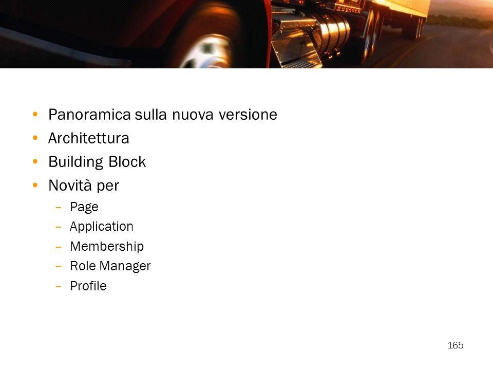 165 Panoramica sulla nuova versione Architettura Building Block Novità per –Page –Application –Membership –Role Manager –Profile