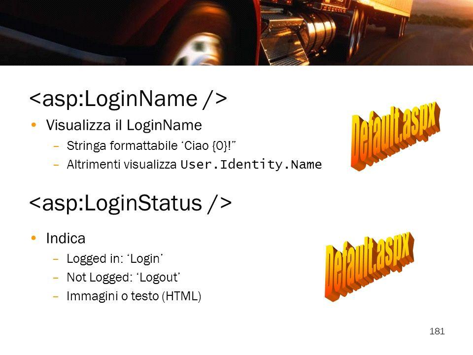 181 Visualizza il LoginName –Stringa formattabile Ciao {0}! –Altrimenti visualizza User.Identity.Name Indica –Logged in: Login –Not Logged: Logout –Im