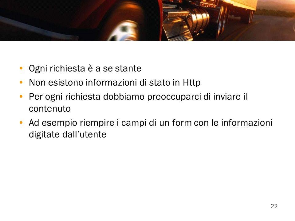 22 Ogni richiesta è a se stante Non esistono informazioni di stato in Http Per ogni richiesta dobbiamo preoccuparci di inviare il contenuto Ad esempio