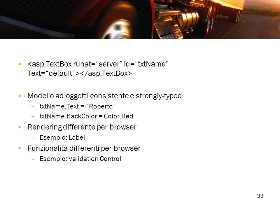 33 Modello ad oggetti consistente e strongly-typed –txtName.Text = Roberto –txtName.BackColor = Color.Red Rendering differente per browser –Esempio: L